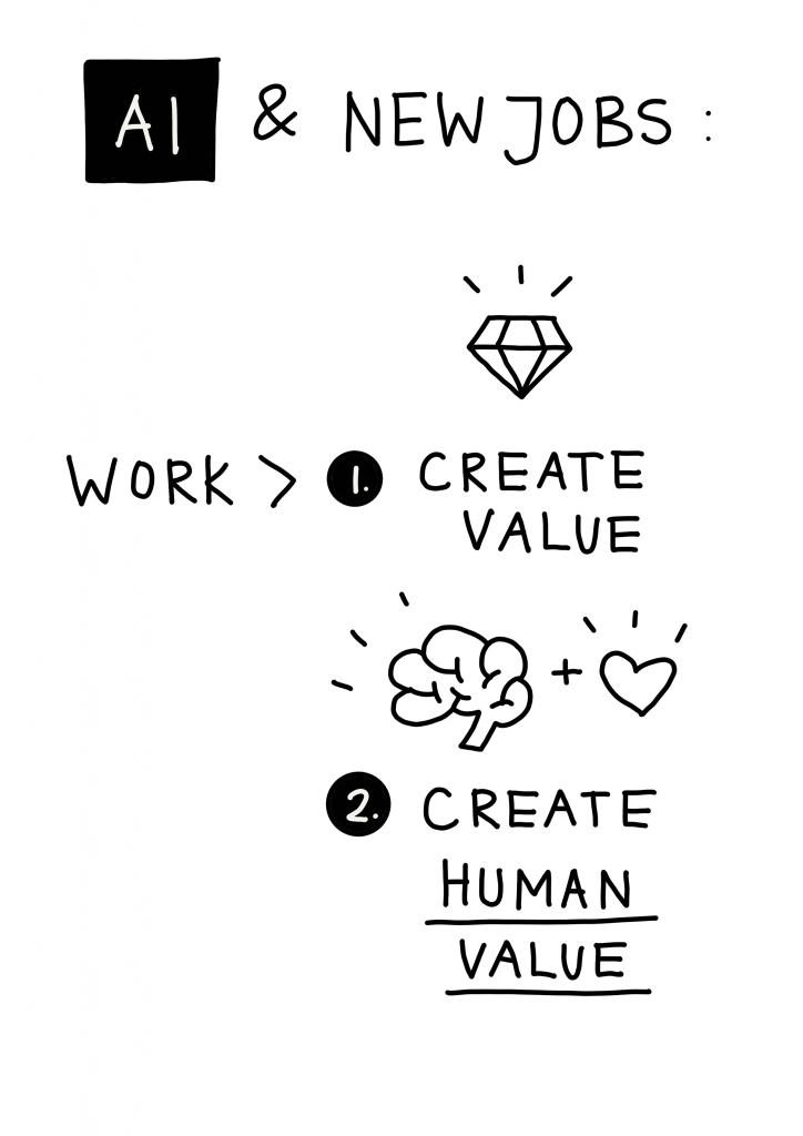 create human value
