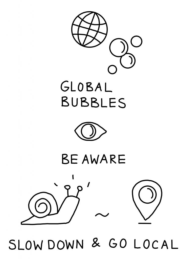 global bubbles visual